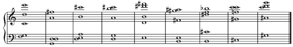 Figure 2 - Vectorial harmony in the underlying harmony of I. <em>Largo</em> of <em>Aquecimento Global</em> (2007)