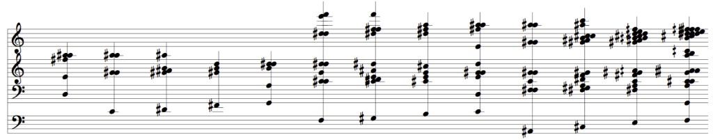 Figure 4 - Harmonic progression underlying the excerpt featured in Sample 2. Only sharps (including quarter-tone sharps) are used, lasting one chord and applying only to the notes on which they appear (IRCAM's OpenMusic accidental notation)
