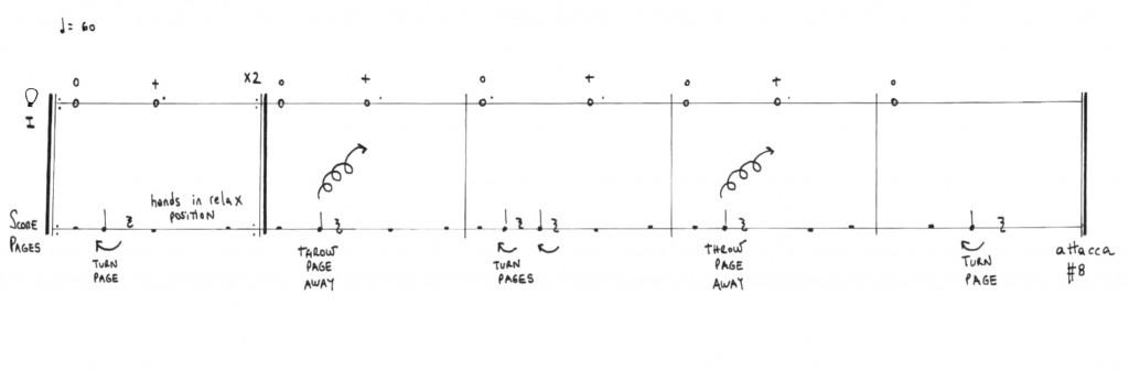 Ex.10 Gespleten piano-pages