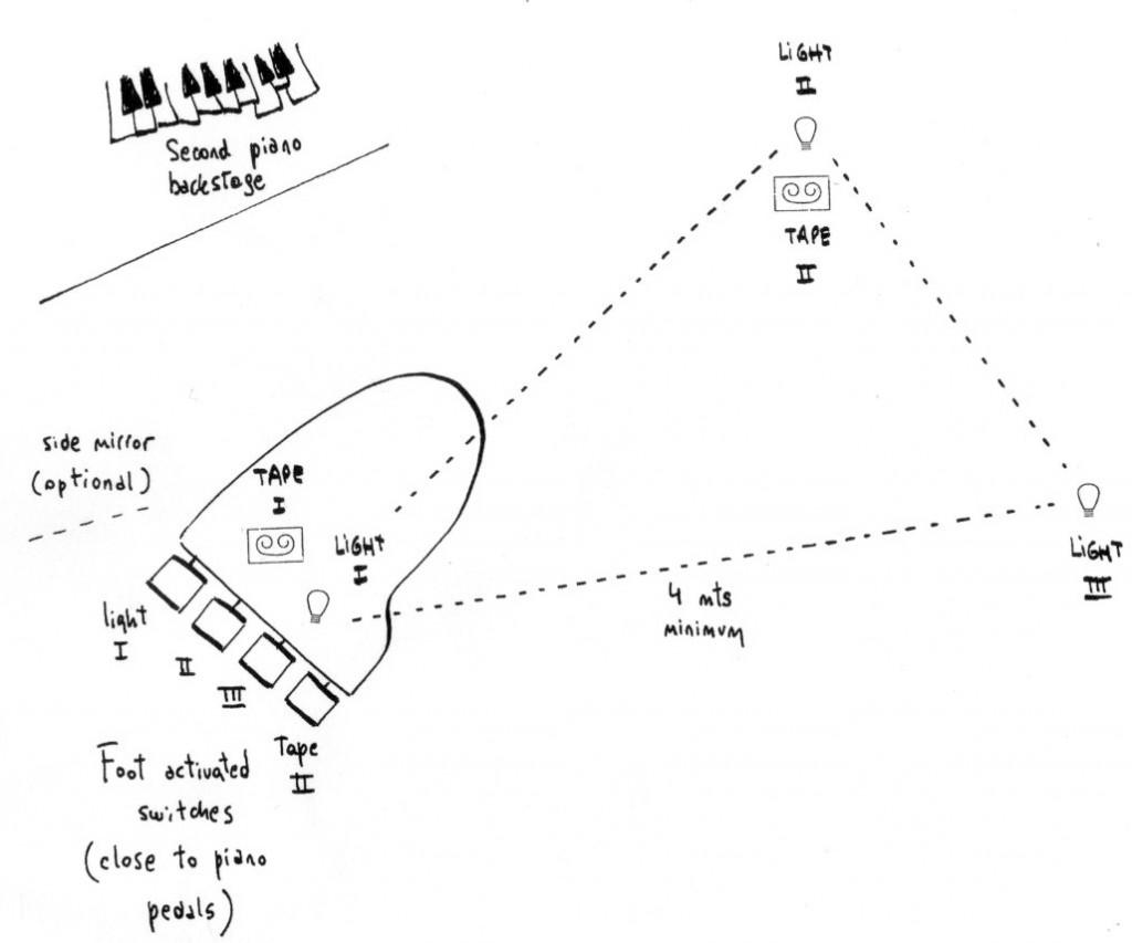 Ex.6 Gespleten piano-stage